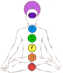 Crystals and Chakras: A Journey of Rainbow Healing
